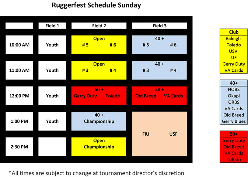 Ruggerfest 2017 Sunday Schedule